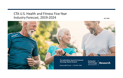 Health and Fitness Sector Forecast