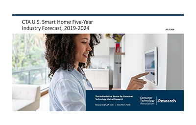 Smart Home Sector Forecast