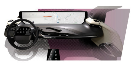 The Car Cockpit of the Future