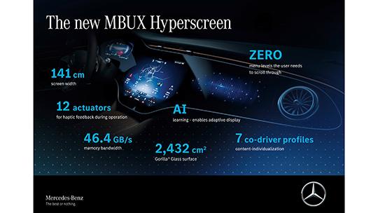 Mercedes-Benz MBUX hyperscreen