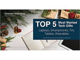 Top 5 Most-Wanted Tech Gifts
